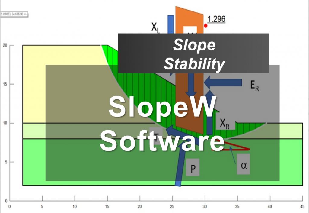 Slope software